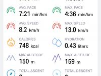 วันนี้ผมวิ่ง ได้ 9 กิโลแบบไม่หยุดเลยนะ